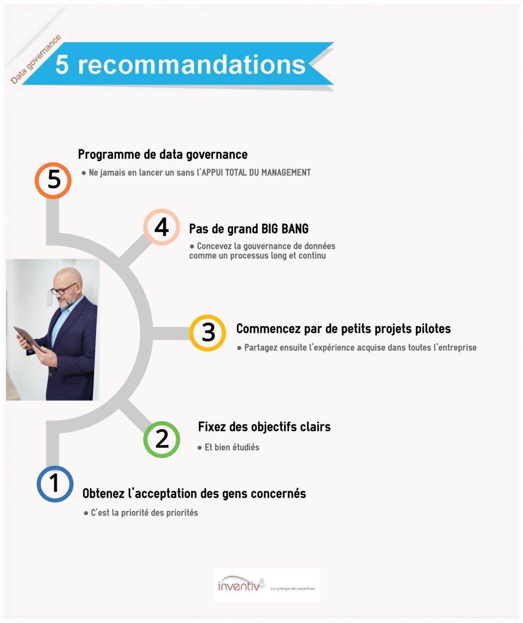 Data governance : 5 recommandations